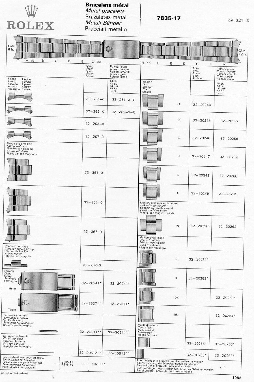 Rolex Bracelet sheet information Resource
