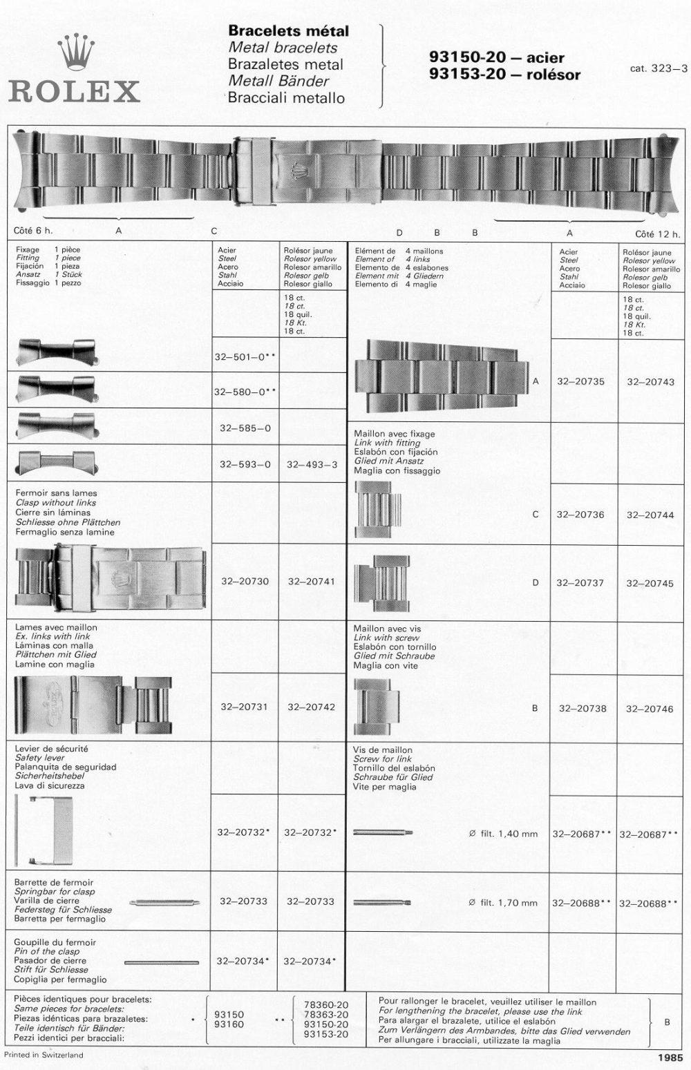 Rolex Bracelet sheet information